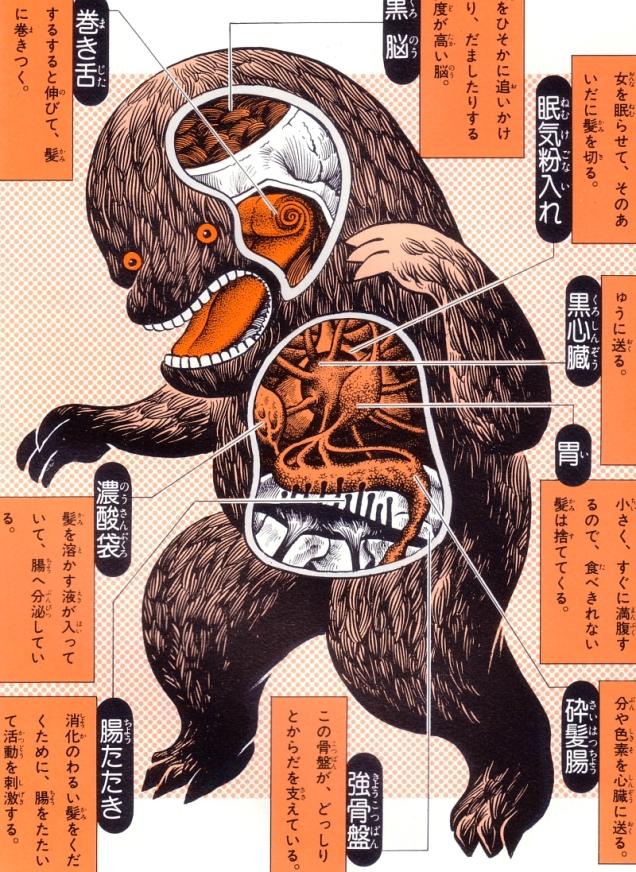 Shigeru Mizuki-Yokai1