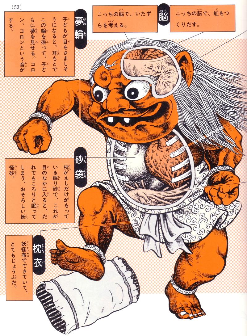 Shigeru Mizuki-Yokai3
